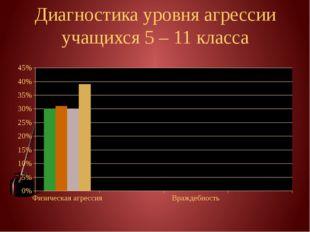 Диагностика уровня агрессии учащихся 5 – 11 класса