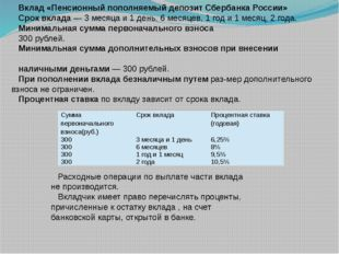 Вклад «Пенсионный пополняемый депозит Сбербанка России» Срок вклада — 3 месяц