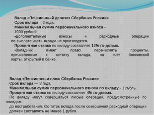 Вклад «Пенсионный депозит Сбербанка России» Срок вклада 2 года. Минимальная с