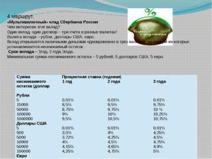 4 маршрут. «Мультивалютный» клад Сбербанка России Чем интересен этот вклад?