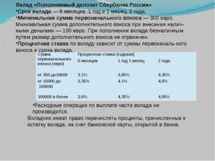 Вклад «Пополняемый депозит Сбербанка России» Срок вклада — 6 месяцев, 1 год и