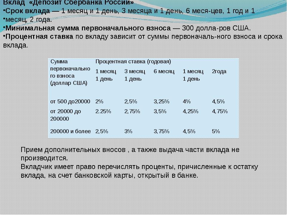 Вклад «Депозит Сбербанка России» Срок вклада — 1 месяц и 1 день, 3 месяца и 1...