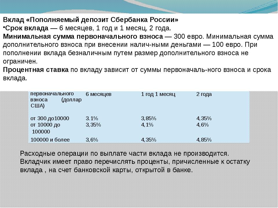 Вклад «Пополняемый депозит Сбербанка России» Срок вклада — 6 месяцев, 1 год и...