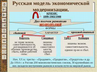 Русская модель экономической модернизации. КРИЗИС 1899-1903/1908 Дал толчок