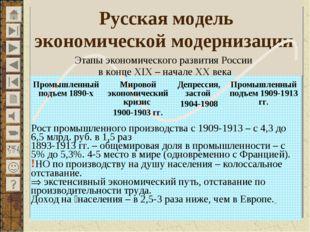 Русская модель экономической модернизации. Рост промышленного производства с