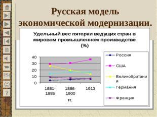 Русская модель экономической модернизации.