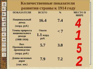 Русская модель экономической модернизации. Количественные показатели развити