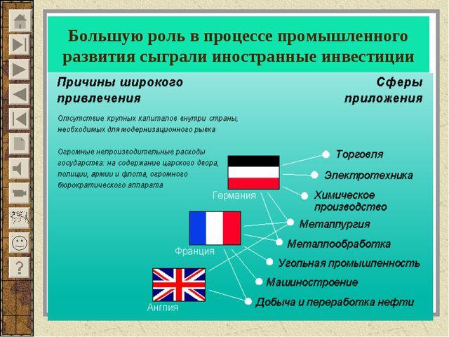 Большую роль в процессе промышленного развития сыграли иностранные инвестиции