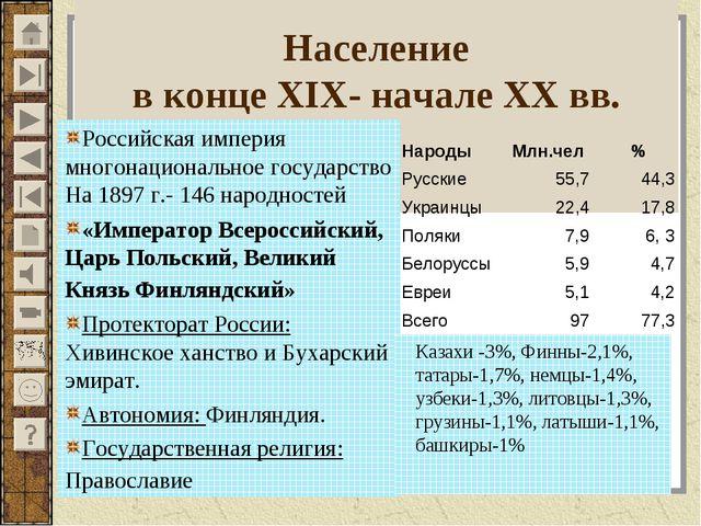 Население в конце XIX- начале XX вв. Российская империя многонациональное го...