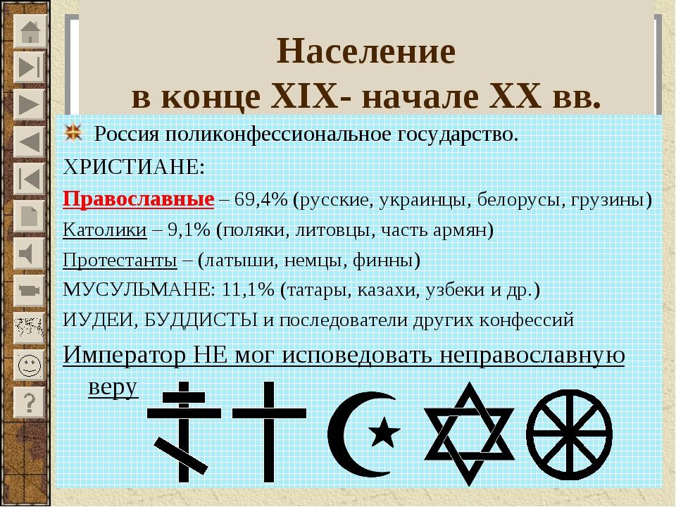 Население в конце XIX- начале XX вв. Россия поликонфессиональное государство...
