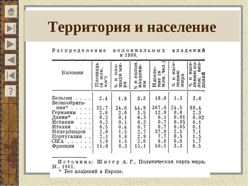 Территория и население