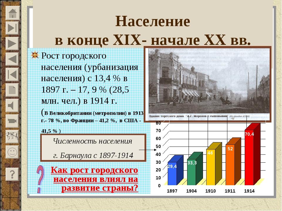 Население в конце XIX- начале XX вв. Рост городского населения (урбанизация...