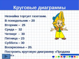 Круговые диаграммы Незнайка торгует газетами. В понедельник – 20 Вторник – 25