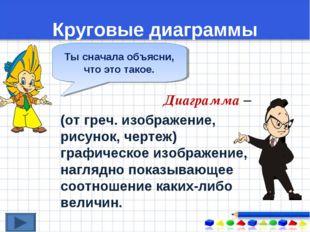 Круговые диаграммы Диаграмма – (от греч. изображение, рисунок, чертеж) графич