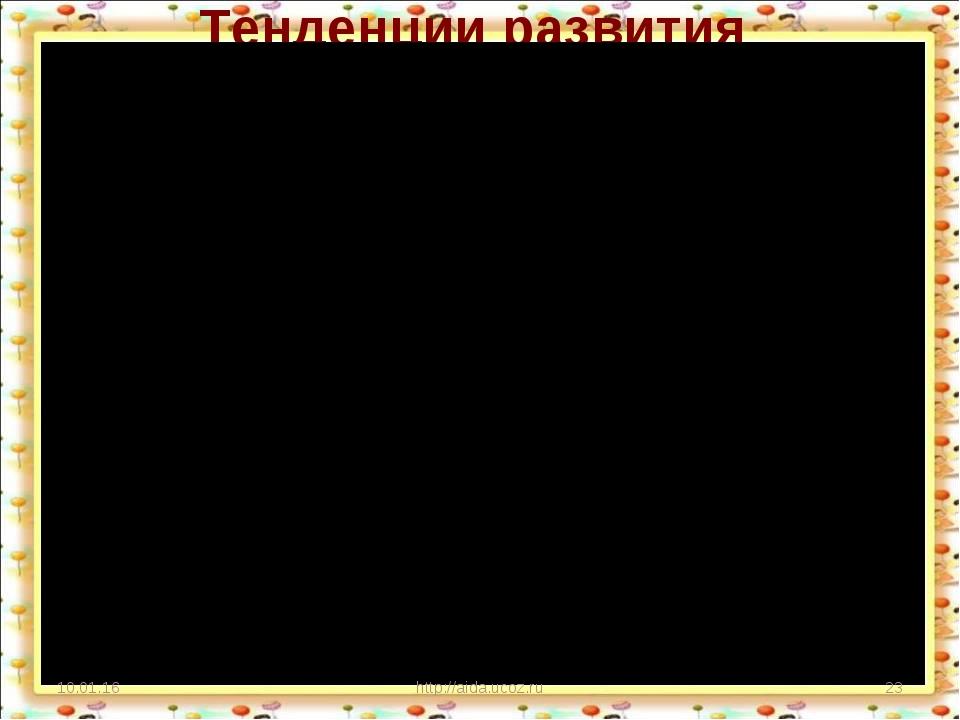 Тенденции развития и проблемы современной семьи * http://aida.ucoz.ru * http:...