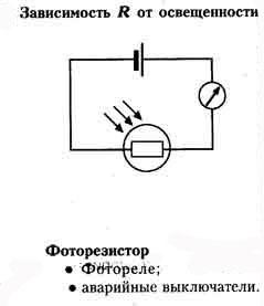 http://www.class-fizika.ru/10_11_class/10_toksreda/04.jpg