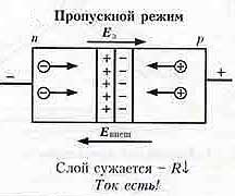 http://www.class-fizika.ru/10_11_class/10_toksreda/05.jpg