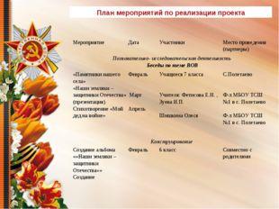 План мероприятий по реализации проекта МероприятиеДата Участники Место про