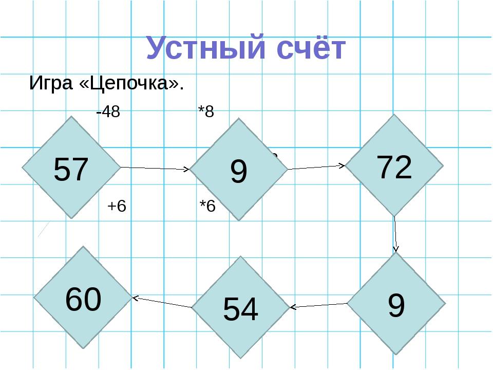 Устный счёт Игра «Цепочка». -48 *8 -63 +6 *6 57 9 72 9 54 60