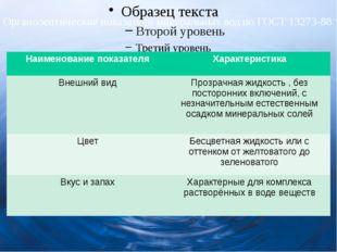 Органолептические показатели минеральных вод по ГОСТ 13273-88 Наименование п