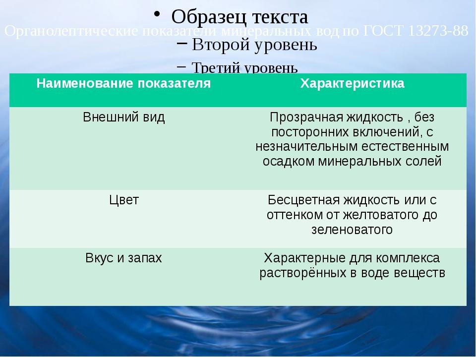 Органолептические показатели минеральных вод по ГОСТ 13273-88 Наименование п...