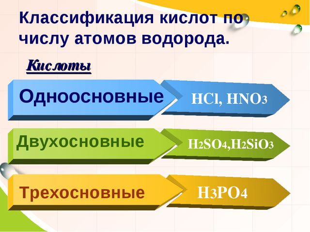 Одноосновные HCl, HNO3 Двухосновные H2SO4,H2SiO3 Трехосновные H3PO4 Классифик...