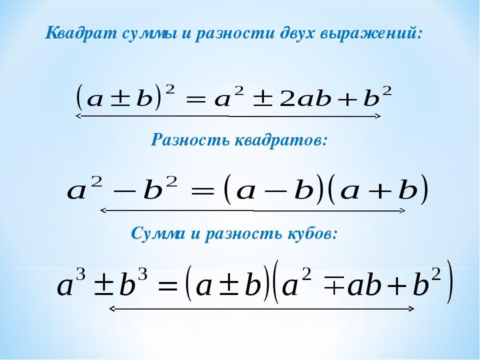 Квадрат суммы и разности двух выражений: Разность квадратов: Сумма и разность...