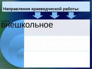 Направления краеведческой работы: