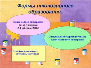 Формы инклюзивного образования: Семейное (домашнее) обучение, экстернат Класс