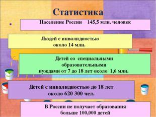 Статистика Население России 145,5 млн. человек Людей с инвалидностью около 14