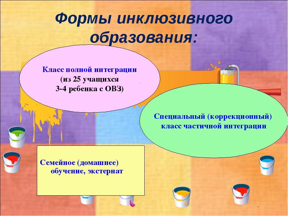 Формы инклюзивного образования: Семейное (домашнее) обучение, экстернат Класс...