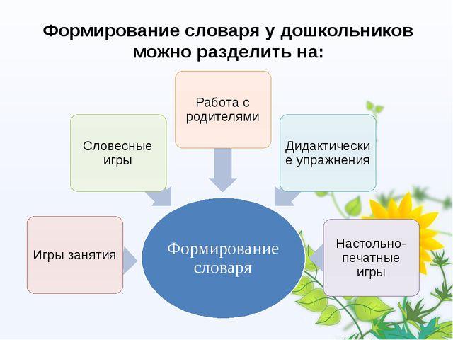 Формирование словаря у дошкольников можно разделить на: