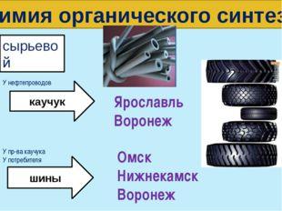 Химия органического синтеза сырьевой каучук шины Ярославль Воронеж У нефтепро