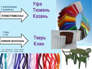 пластмассы химия волокна У нефтепроводов У потребителя У воды У ГЭС Уфа Тюмен