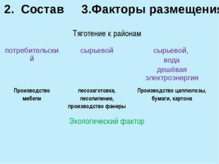 3.Факторы размещения 2. Состав Тяготение к районам потребительский сырьевой с