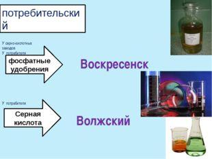 фосфатные удобрения Серная кислота потребительский У серно-кислотных заводов