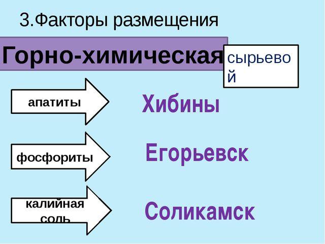 3.Факторы размещения Горно-химическая сырьевой апатиты фосфориты калийная сол...