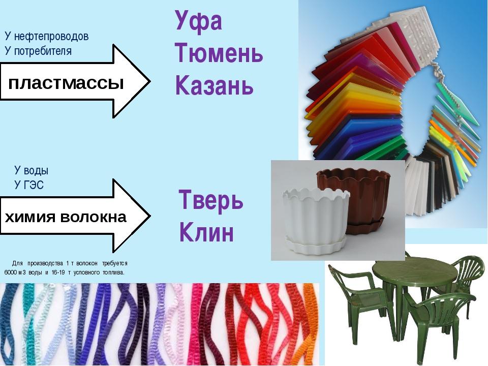 пластмассы химия волокна У нефтепроводов У потребителя У воды У ГЭС Уфа Тюмен...