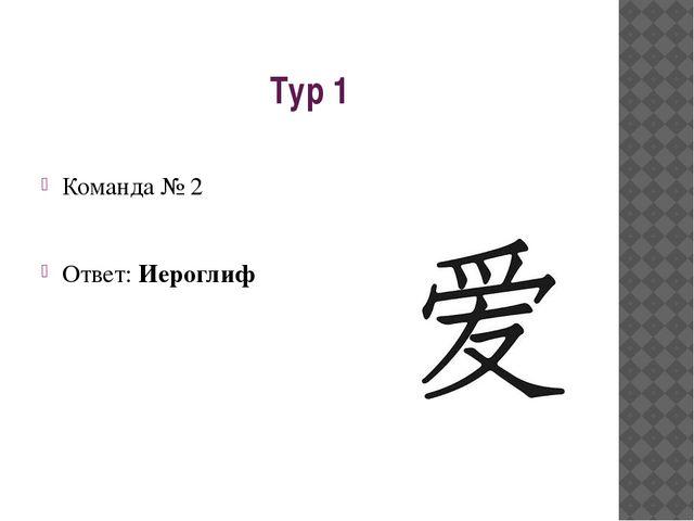 Тур 1 Команда № 2 Ответ: Иероглиф