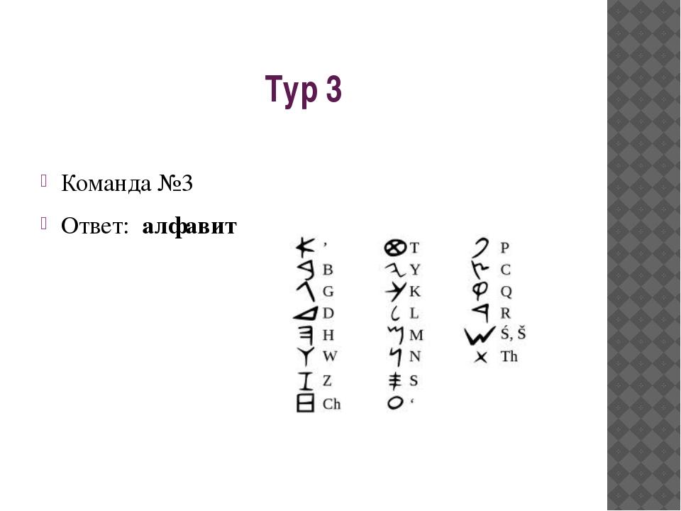 Тур 3 Команда №3 Ответ: алфавит