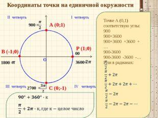 Координаты точки на единичной окружности О Р (1;0) I четверть II четверть II