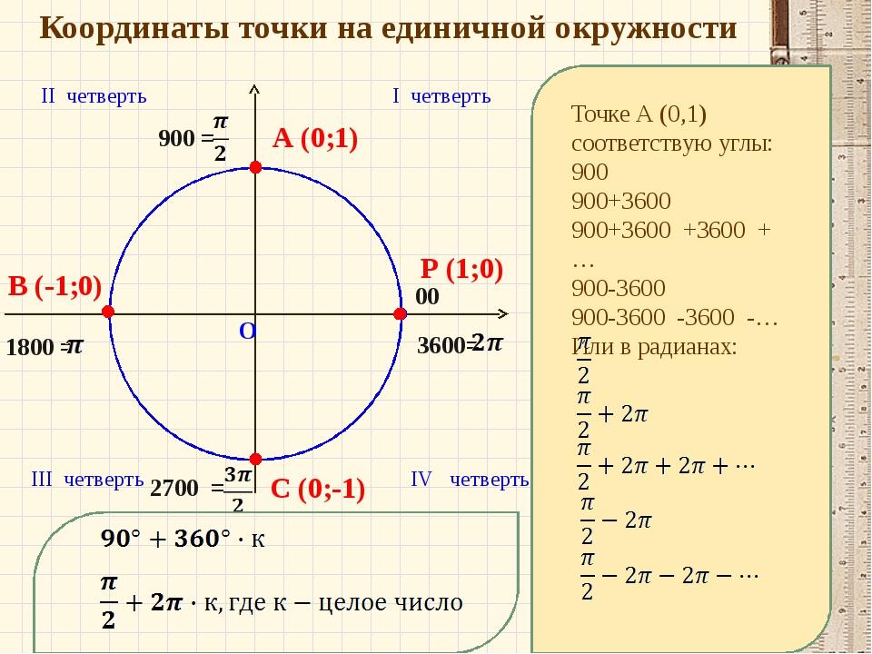 Координаты точки на единичной окружности О Р (1;0) I четверть II четверть II...
