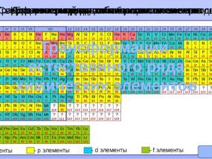 Трансформация ряда хим. элементов на периоды Cверхдлиннопериодная таблица хи