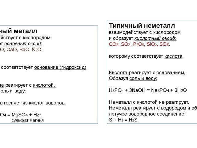 Типичный металл взаимодействует с кислородом и образует основный оксид: Na2O,...