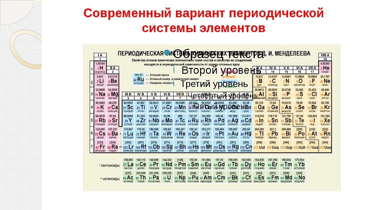 Современный вариант периодической системы элементов