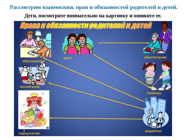 Рассмотрим взаимосвязь прав и обязанностей родителей и детей. Дети, посмотрит...