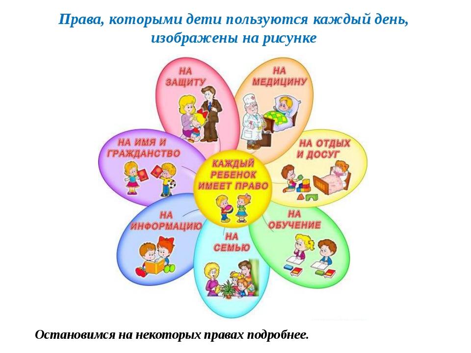 Права, которыми дети пользуются каждый день, изображены на рисунке Остановимс...
