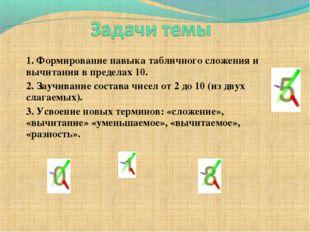 1. Формирование навыка табличного сложения и вычитания в пределах 10. 2. Зауч