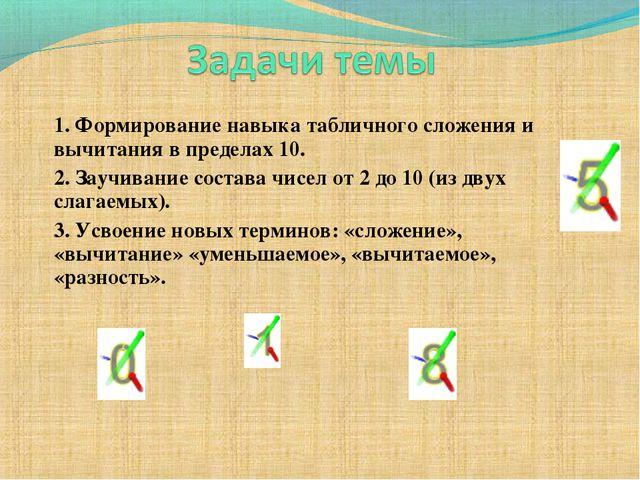 1. Формирование навыка табличного сложения и вычитания в пределах 10. 2. Зауч...