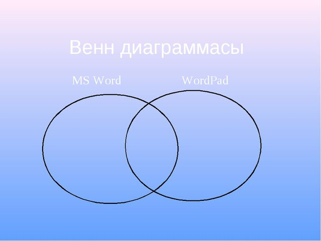 Венн диаграммасы MS Word	 	WordPad